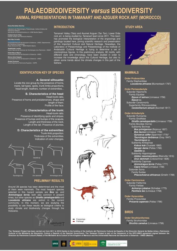 Poster Rabat IAPH REVISADO 1.ppt [Modo de compatibilidad]